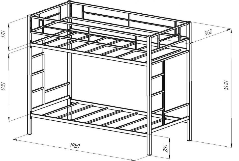 Примерные размеры двуспальной кровати