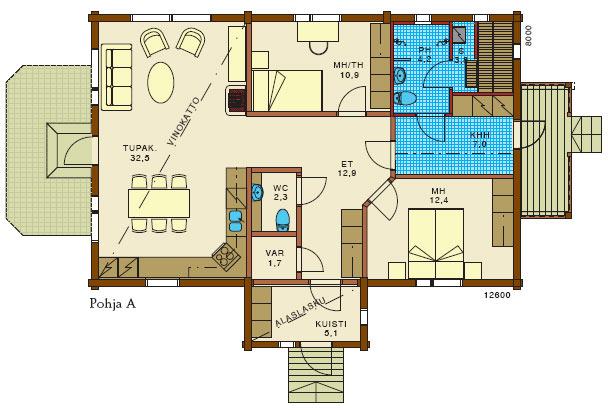 Проект дома в деревенском стиле