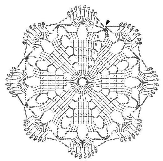 Схема вязанной салфетки