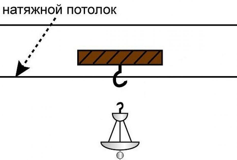 Крепление для подвесного изделия