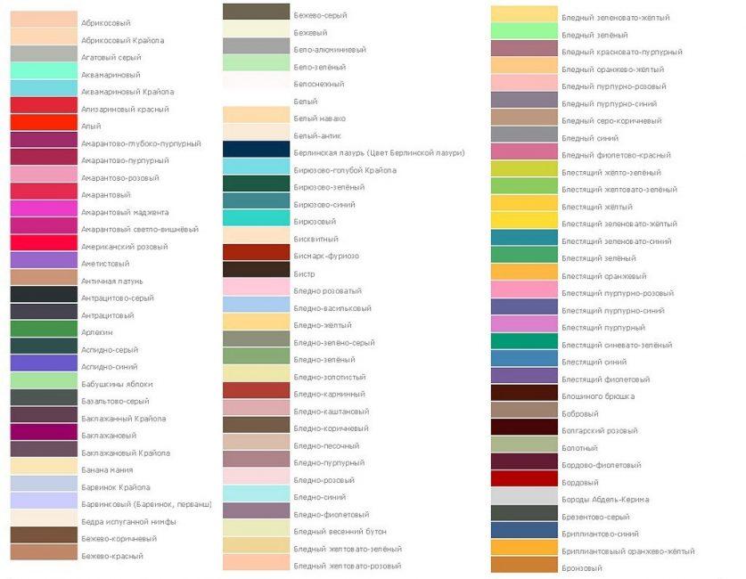 Таблица сочетаний цветов в интерьере